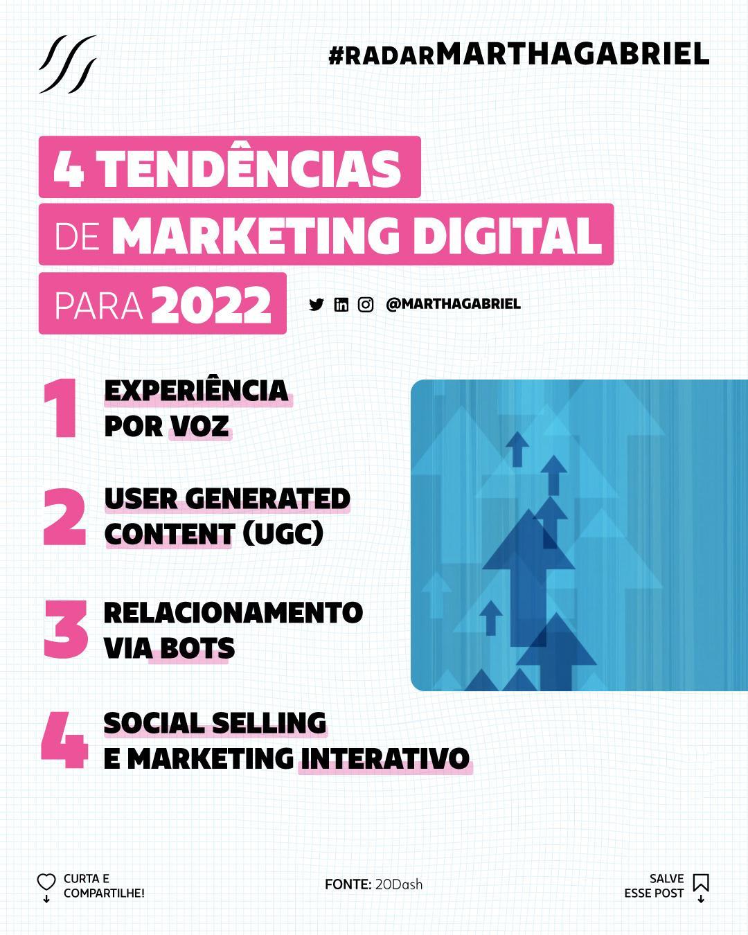 4 Tendências de Marketing Digital para 2022