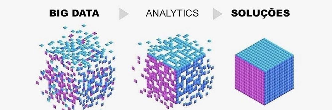 De Big Data a Soluções