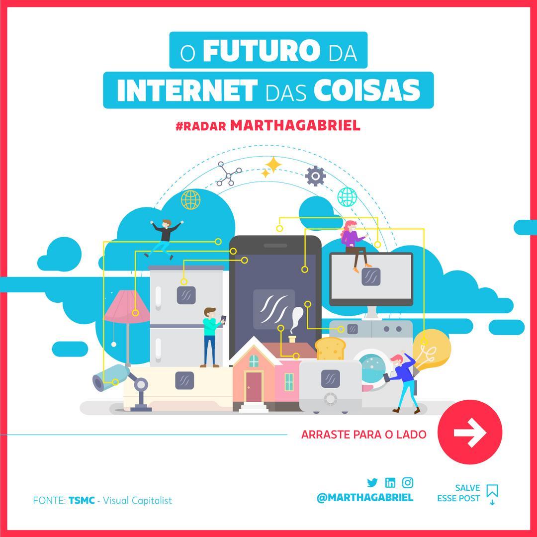 O Futuro da Internet das Coisas