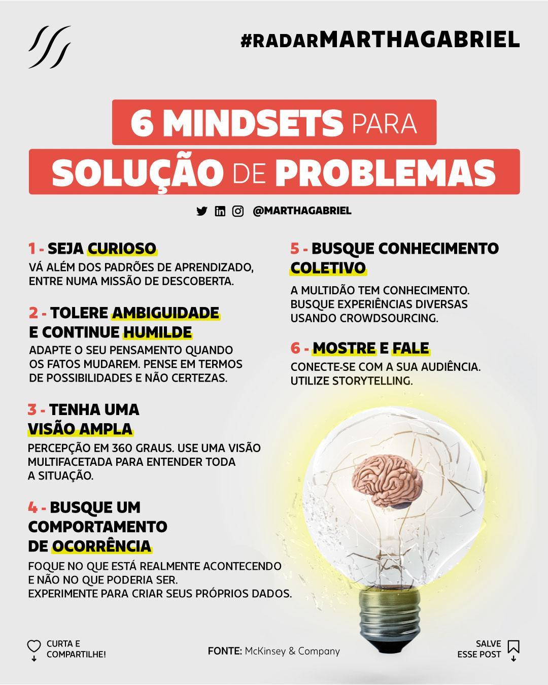 6 Mindsets para solução de problemas