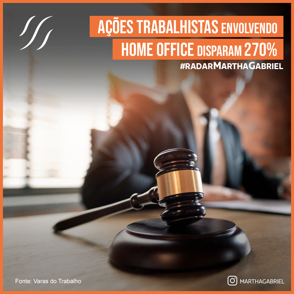 Ações trabalhistas envolvendo Home Office disparam 270%