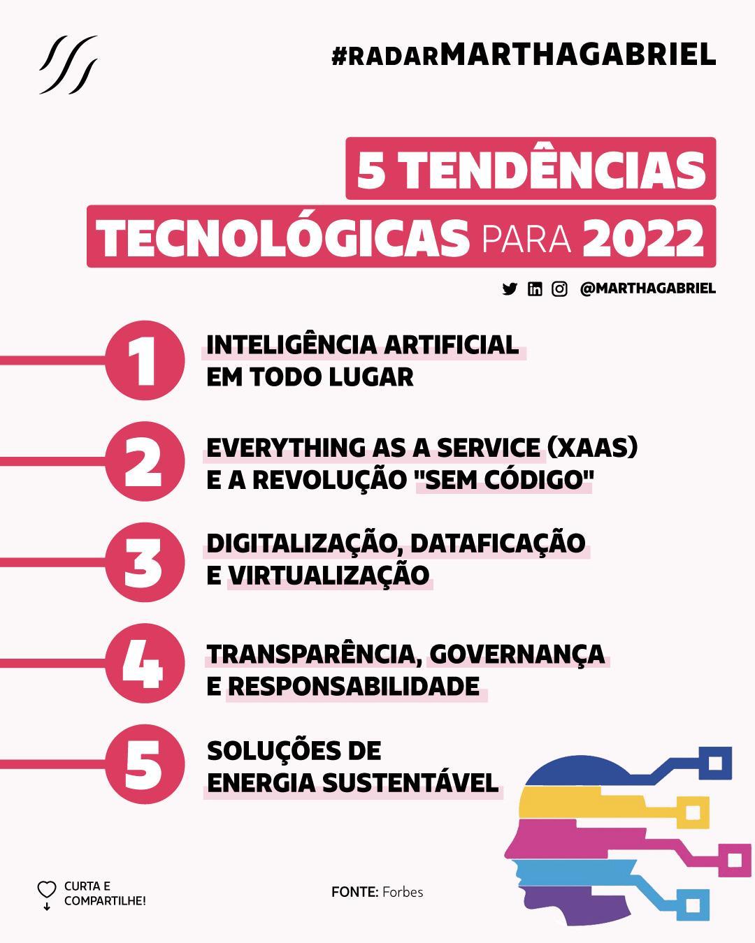 5 Tendências Tecnológicas para 2022