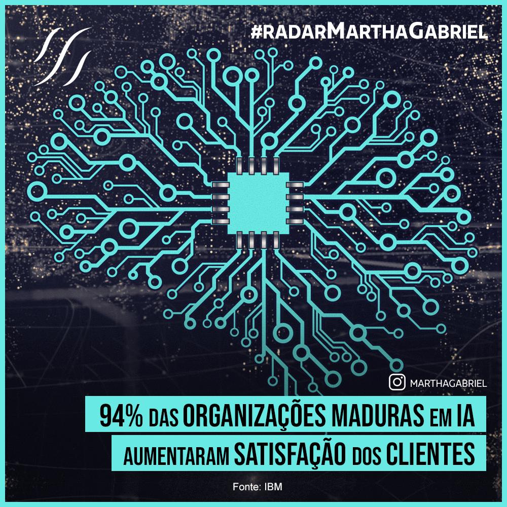 94% das organizações maduras em IA aumentaram a satisfação dos clientes