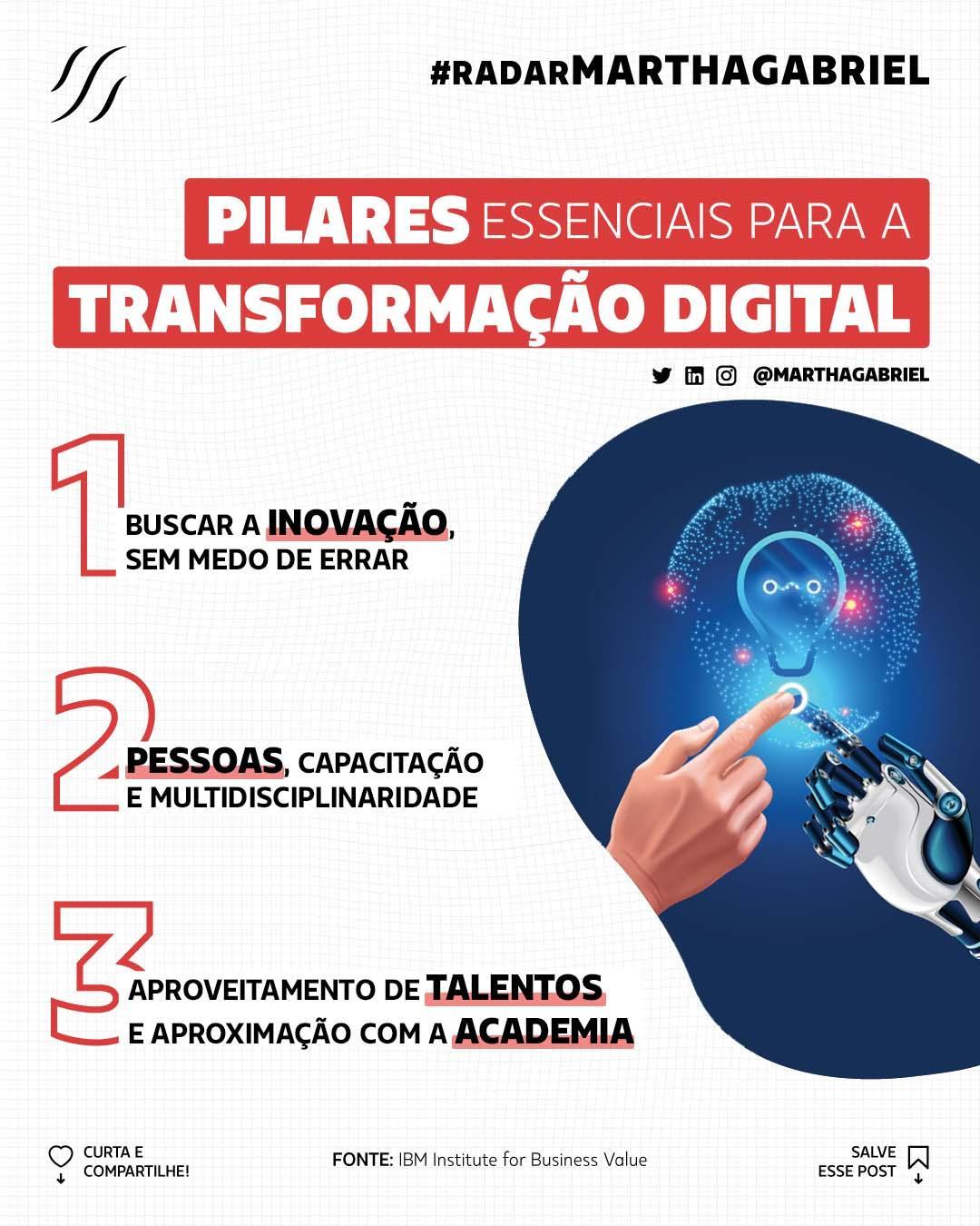 3 pilares da transformação digital