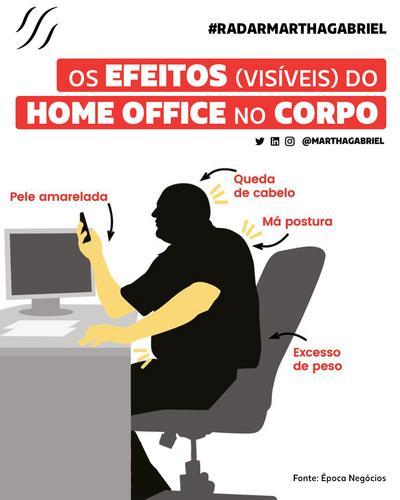 Os efeitos do Home Office no corpo