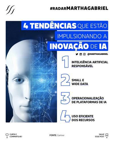 4 Tendências que estão impulsionando a inovação de Inteligência Artificial