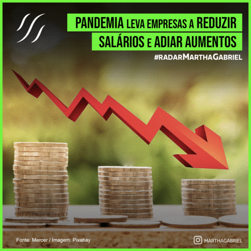 Pandemia leva empresas a reduzir salários e adiar aumentos
