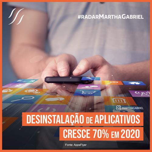 Desinstalação de aplicativos cresce 70% em 2020