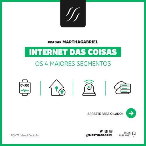 Internet das Coisas: Os 4 maiores segmentos