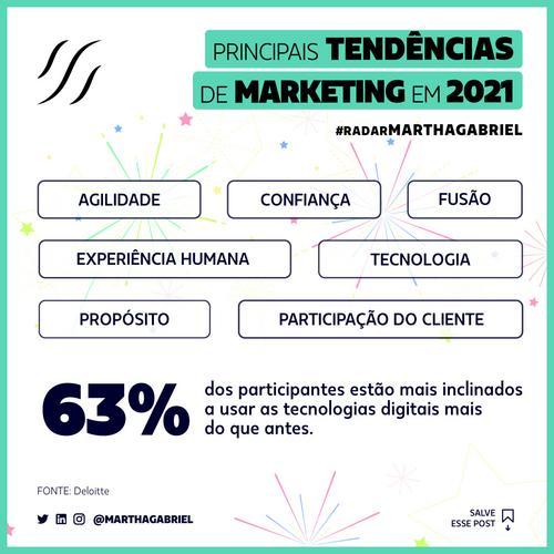 Principais tendências de Marketing em 2021
