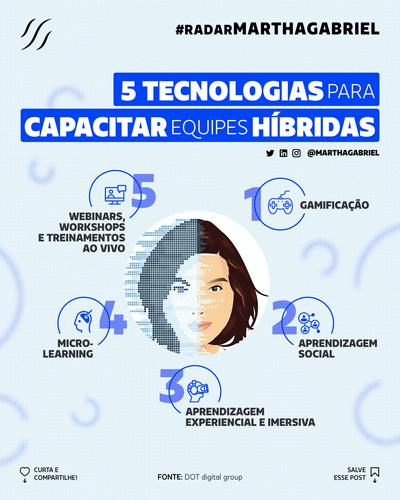 5 tecnologias para capacitar equipes híbridas