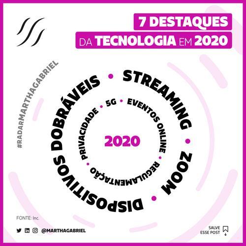 7 Destaques da Tecnologia em 2020