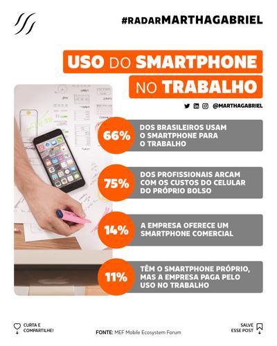 Uso do Smartphone no Trabalho