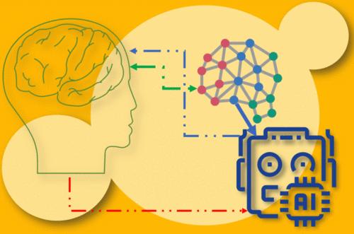 Aprendizado de máquina e o futuro dos negócios