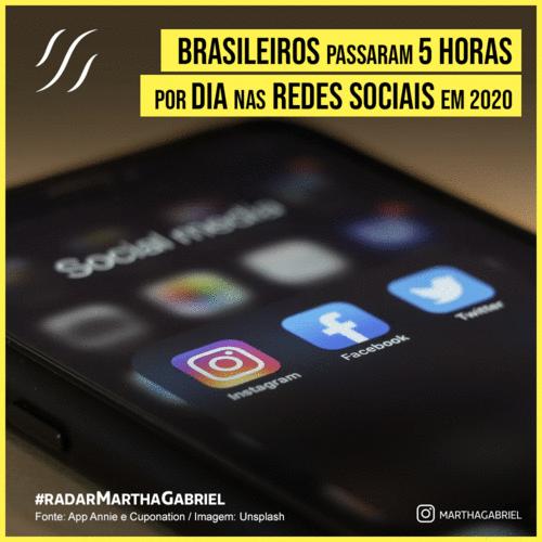 Brasileiros passaram 5 horas por dia nas redes sociais em 2020